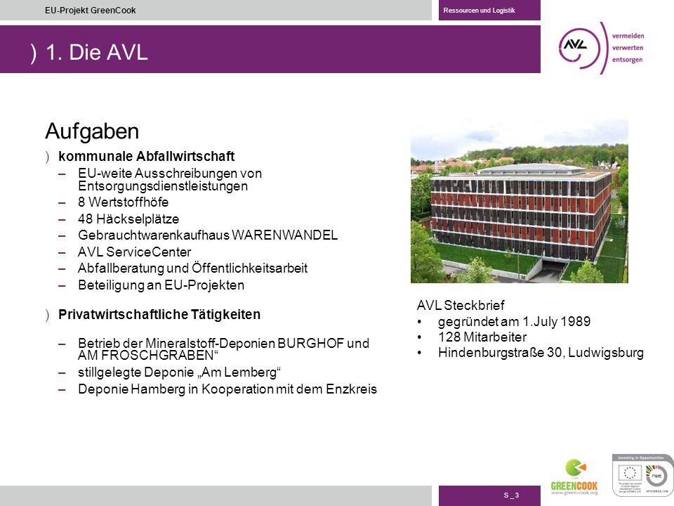 ) S _ 14 EU-Projekt GreenCook Ressourcen und Logistik 4. Entwicklung eines Monitoring-Systems