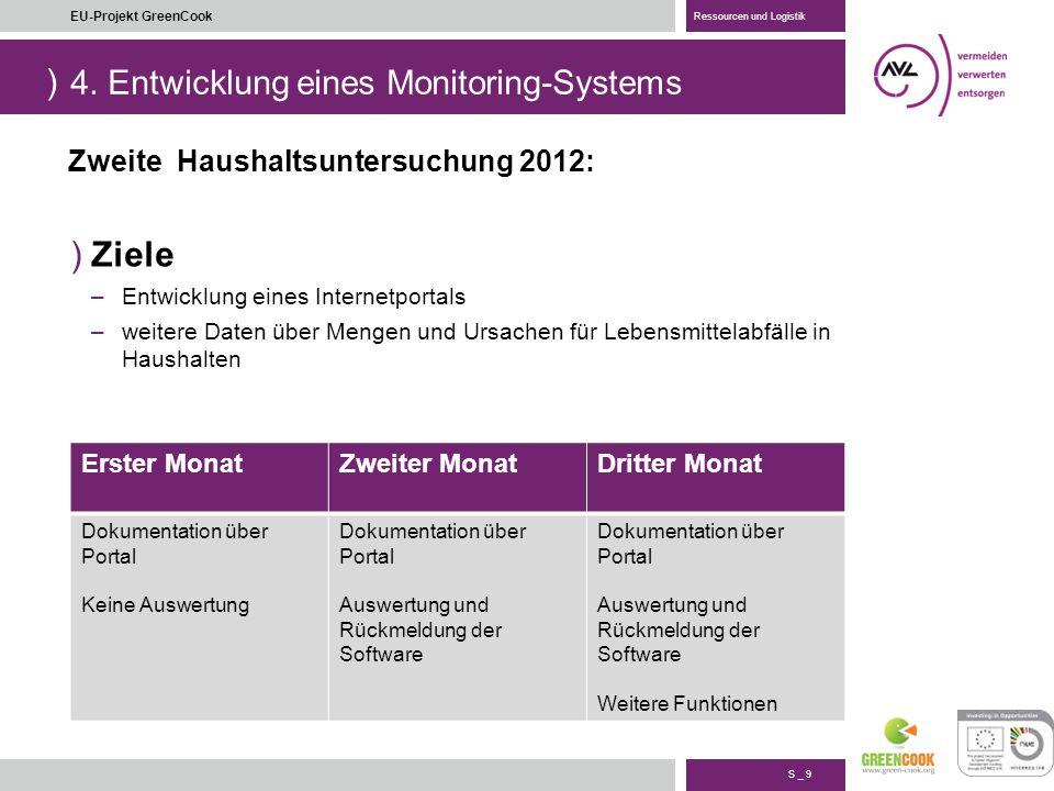 ) S _ 10 EU-Projekt GreenCook Ressourcen und Logistik 4. Entwicklung eines Monitoring-Systems