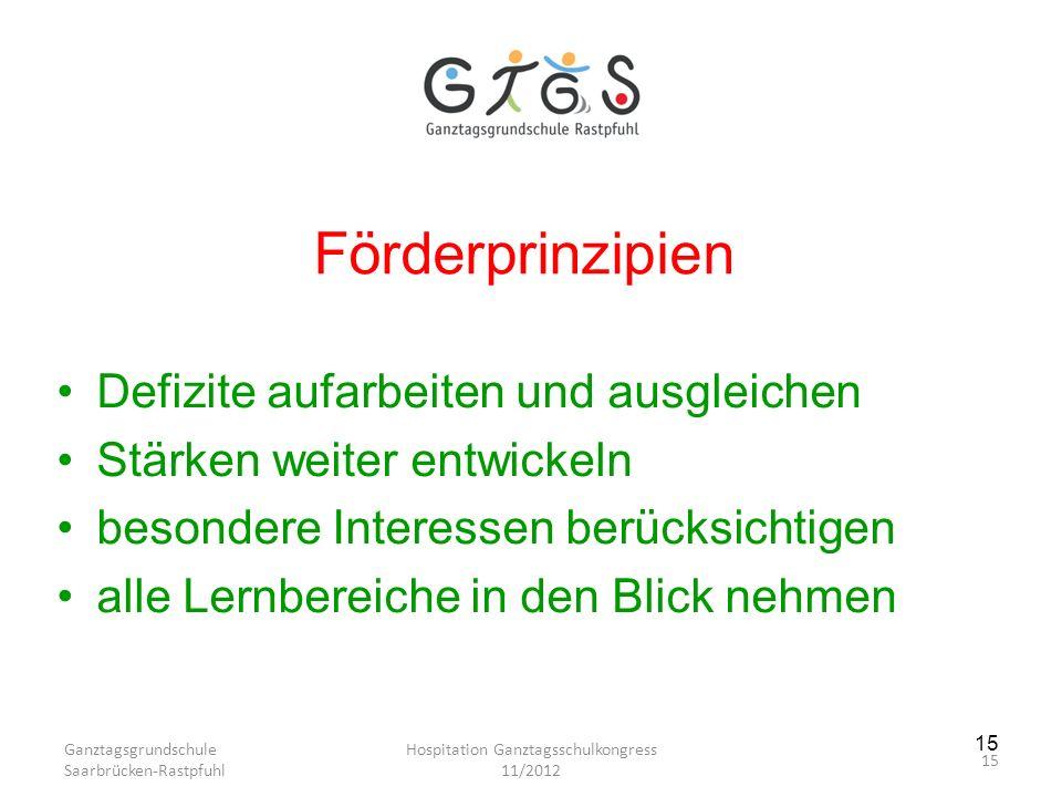 Ganztagsgrundschule Saarbrücken-Rastpfuhl Hospitation Ganztagsschulkongress 11/2012 15 Förderprinzipien Defizite aufarbeiten und ausgleichen Stärken w