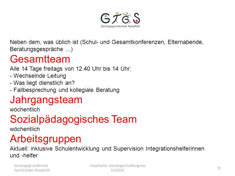 Ganztagsgrundschule Saarbrücken-Rastpfuhl Hospitation Ganztagsschulkongress 11/2012 31 Neben dem, was üblich ist (Schul- und Gesamtkonferenzen, Eltern