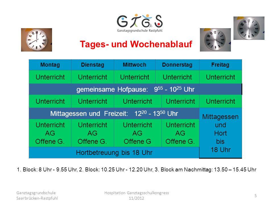 Ganztagsgrundschule Saarbrücken-Rastpfuhl Hospitation Ganztagsschulkongress 11/2012 5 Tages- und Wochenablauf MontagDienstagMittwochDonnerstagFreitag