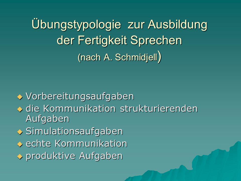 Übungstypologie zur Ausbildung der Fertigkeit Sprechen (nach A. Schmidjell ) Vorbereitungsaufgaben die Kommunikation strukturierenden Aufgaben Simulat