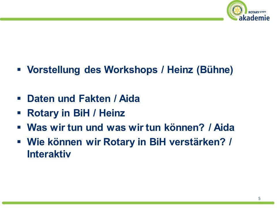 Vorstellung des Workshops / Heinz (Bühne) Daten und Fakten / Aida Rotary in BiH / Heinz Was wir tun und was wir tun können.