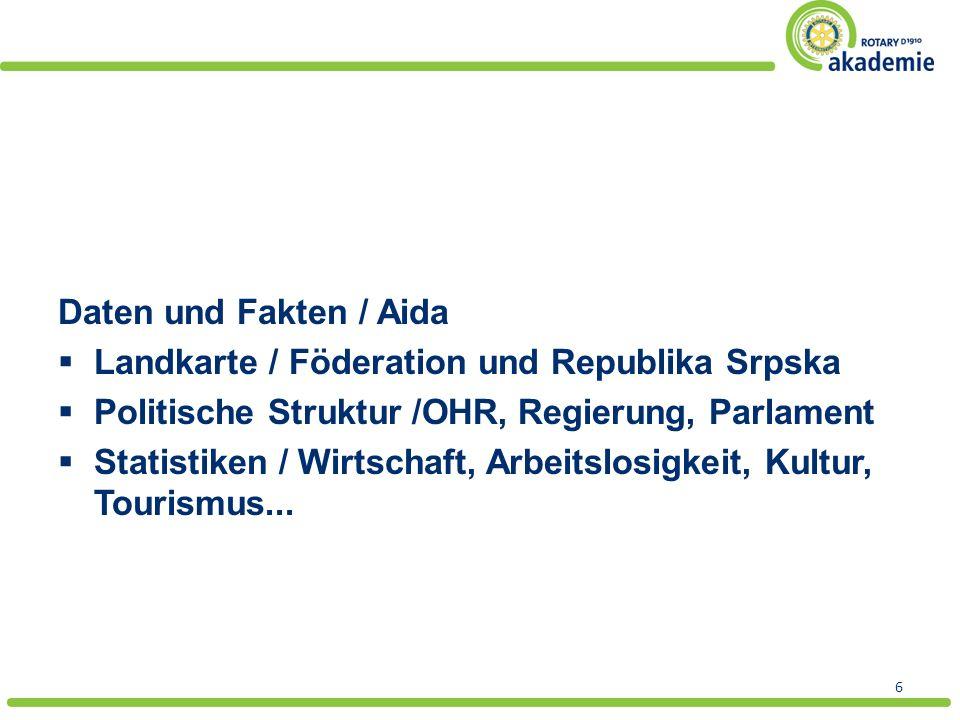 Daten und Fakten / Aida Landkarte / Föderation und Republika Srpska Politische Struktur /OHR, Regierung, Parlament Statistiken / Wirtschaft, Arbeitslosigkeit, Kultur, Tourismus...