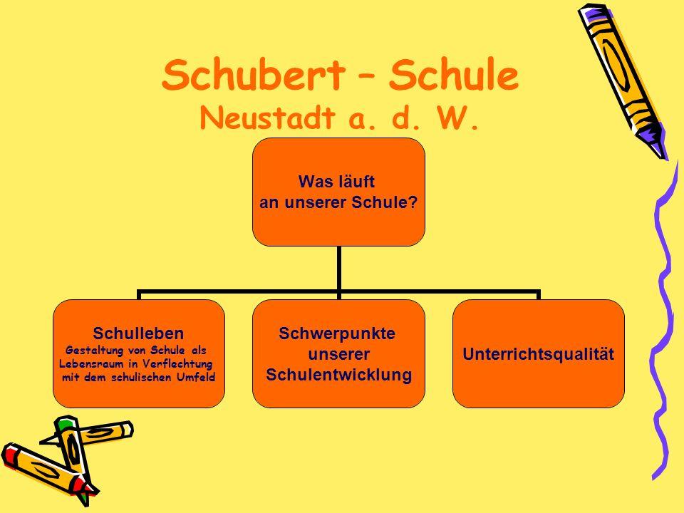 Schubert – Schule Neustadt a. d. W. Was läuft an unserer Schule? Schulleben Gestaltung von Schule als Lebensraum in Verflechtung mit dem schulischen U
