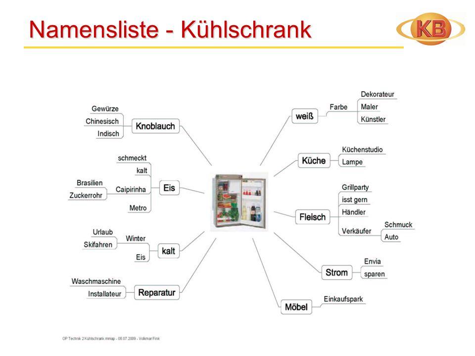 Namensliste - Kühlschrank Namensliste - Kühlschrank