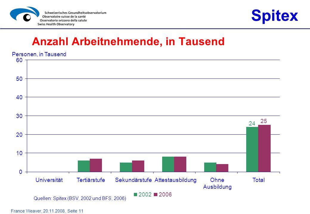 France Weaver, 20.11.2008, Seite 11 Anzahl Arbeitnehmende, in Tausend Spitex Personen, in Tausend 24 25 0 10 20 30 40 50 60 UniversitätTertiärstufeSek