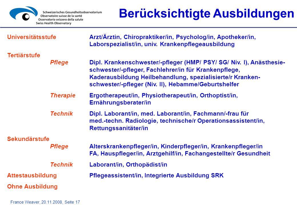 France Weaver, 20.11.2008, Seite 17 UniversitätsstufeArzt/Ärztin, Chiropraktiker/in, Psycholog/in, Apotheker/in, Laborspezialist/in, univ. Krankenpfle