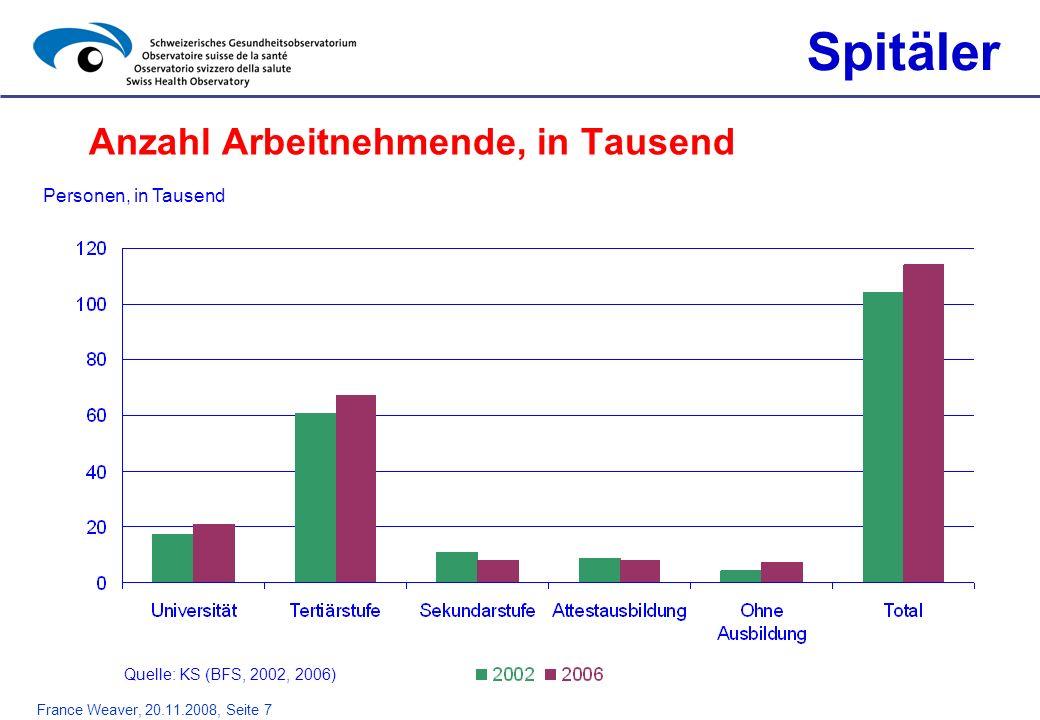 France Weaver, 20.11.2008, Seite 7 Anzahl Arbeitnehmende, in Tausend Spitäler Personen, in Tausend Quelle: KS (BFS, 2002, 2006)