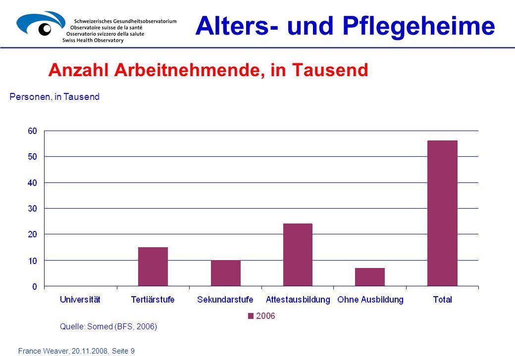 France Weaver, 20.11.2008, Seite 10 Mögliche Entwicklung des Personals, in Tausend Alters- und Pflegeheime N.B.