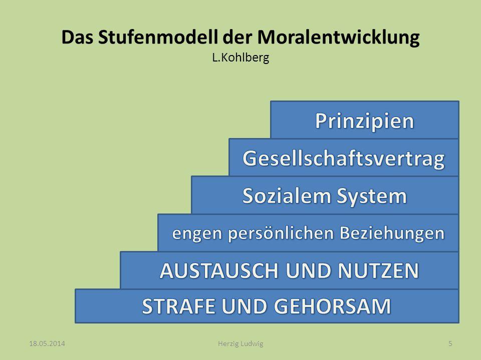 Das Stufenmodell der Moralentwicklung L.Kohlberg 18.05.2014Herzig Ludwig5
