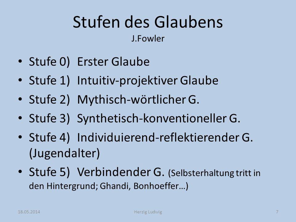 Stufen des Glaubens J.Fowler Stufe 0) Erster Glaube Stufe 1)Intuitiv-projektiver Glaube Stufe 2)Mythisch-wörtlicher G.