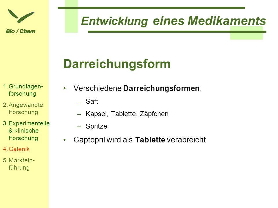Entwicklung eines Medikaments Darreichungsform Verschiedene Darreichungsformen: –Saft –Kapsel, Tablette, Zäpfchen –Spritze Captopril wird als Tablette