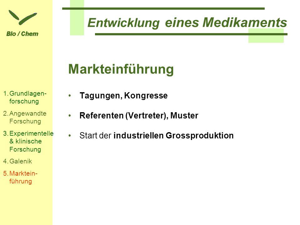 Entwicklung eines Medikaments Markteinführung Tagungen, Kongresse Referenten (Vertreter), Muster Start der industriellen Grossproduktion 1.Grundlagen-