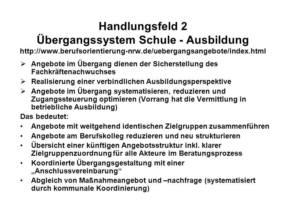Handlungsfeld 2 Übergangssystem Schule - Ausbildung http://www.berufsorientierung-nrw.de/uebergangsangebote/index.html Angebote im Übergang dienen der