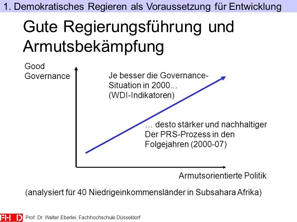 Prof. Dr. Walter Eberlei, Fachhochschule Düsseldorf Gute Regierungsführung und Armutsbekämpfung Good Governance Armutsorientierte Politik Je besser di