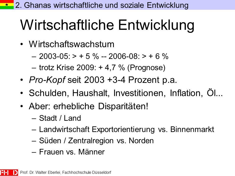 Prof. Dr. Walter Eberlei, Fachhochschule Düsseldorf Wirtschaftliche Entwicklung Wirtschaftswachstum –2003-05: > + 5 % -- 2006-08: > + 6 % –trotz Krise