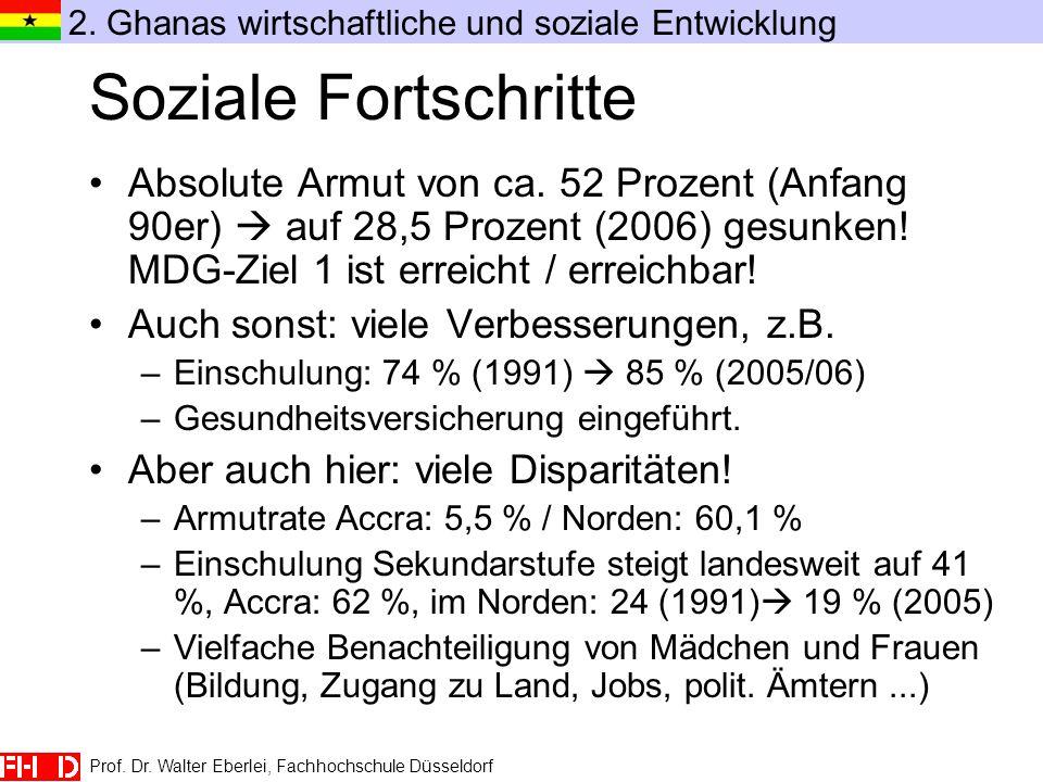 Prof. Dr. Walter Eberlei, Fachhochschule Düsseldorf Soziale Fortschritte Absolute Armut von ca. 52 Prozent (Anfang 90er) auf 28,5 Prozent (2006) gesun