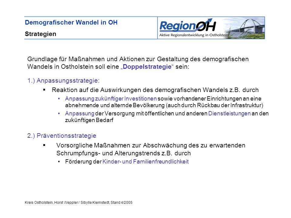 Kreis Ostholstein, Horst Weppler / Sibylle Kiemstedt, Stand 4/2005 Demografischer Wandel in OH Strategien Grundlage für Maßnahmen und Aktionen zur Ges