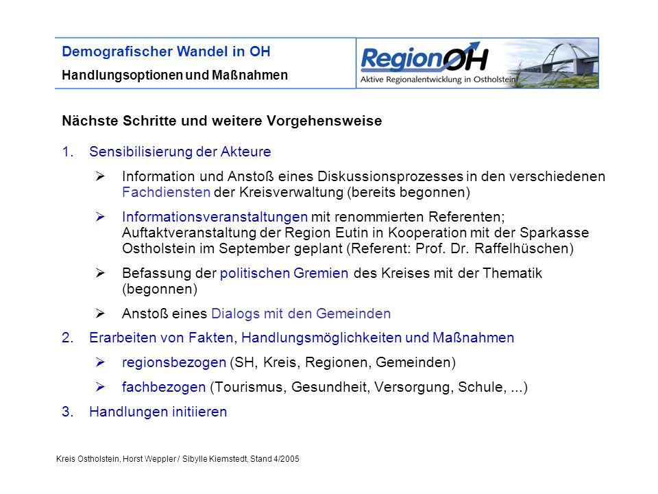 Kreis Ostholstein, Horst Weppler / Sibylle Kiemstedt, Stand 4/2005 Demografischer Wandel in OH Handlungsoptionen und Maßnahmen Nächste Schritte und we