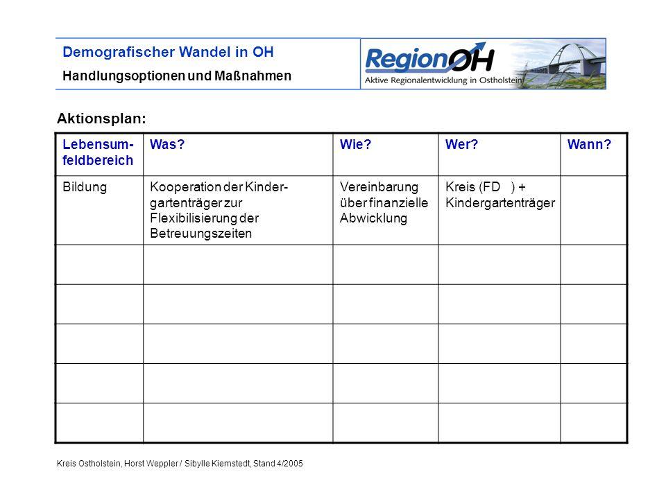 Kreis Ostholstein, Horst Weppler / Sibylle Kiemstedt, Stand 4/2005 Demografischer Wandel in OH Handlungsoptionen und Maßnahmen Lebensum- feldbereich Was?Wie?Wer?Wann.