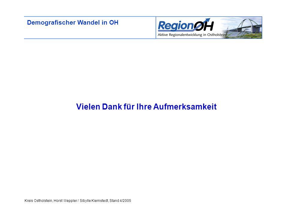 Kreis Ostholstein, Horst Weppler / Sibylle Kiemstedt, Stand 4/2005 Demografischer Wandel in OH Vielen Dank für Ihre Aufmerksamkeit