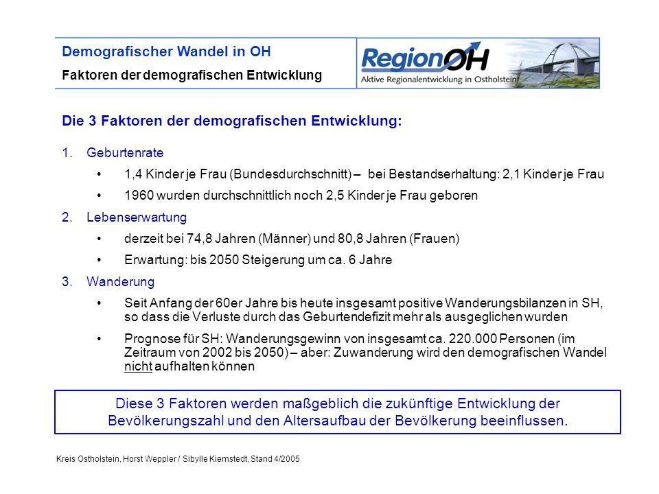 Kreis Ostholstein, Horst Weppler / Sibylle Kiemstedt, Stand 4/2005 Demografischer Wandel in OH Faktoren der demografischen Entwicklung Die 3 Faktoren