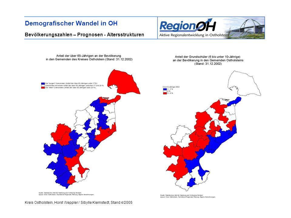 Kreis Ostholstein, Horst Weppler / Sibylle Kiemstedt, Stand 4/2005 Demografischer Wandel in OH Bevölkerungszahlen – Prognosen - Altersstrukturen