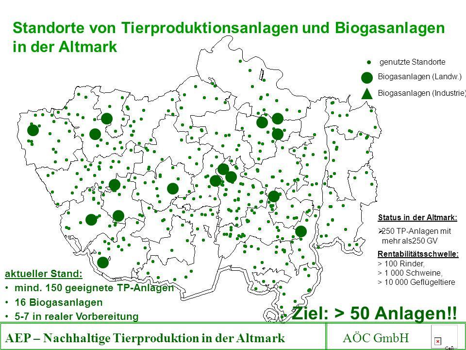 AEP – Nachhaltige Entwicklung der Tierproduktion in der Altmark AÖC GmbH genutzte Standorte Biogasanlagen (Landw.) Biogasanlagen (Industrie) Status in der Altmark: 250 TP-Anlagen mit mehr als250 GV Rentabilitätsschwelle: > 100 Rinder, > 1 000 Schweine, > 10 000 Geflügeltiere AEP – Nachhaltige Tierproduktion in der Altmark AÖC GmbH aktueller Stand: mind.