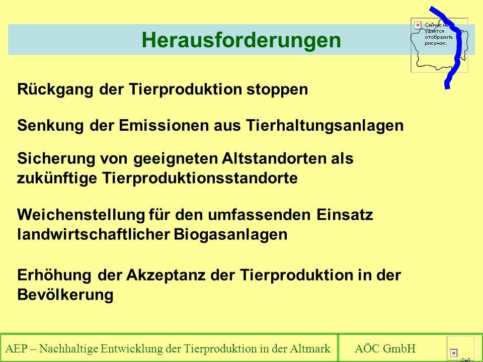 AEP – Nachhaltige Entwicklung der Tierproduktion in der Altmark AÖC GmbH Herausforderungen Rückgang der Tierproduktion stoppen Erhöhung der Akzeptanz der Tierproduktion in der Bevölkerung Weichenstellung für den umfassenden Einsatz landwirtschaftlicher Biogasanlagen Senkung der Emissionen aus Tierhaltungsanlagen Sicherung von geeigneten Altstandorten als zukünftige Tierproduktionsstandorte
