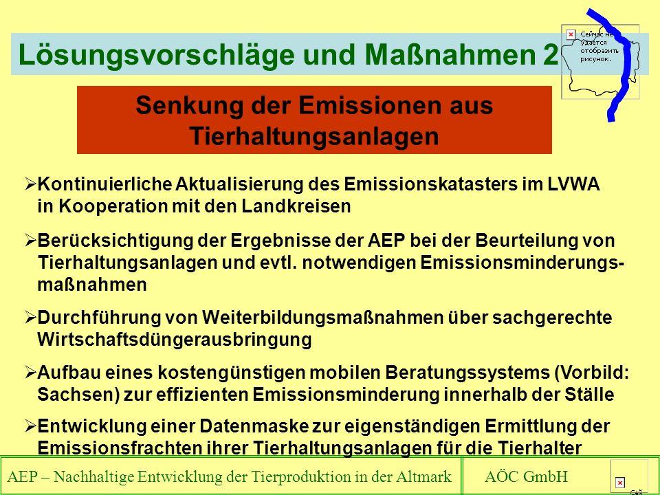 AEP – Nachhaltige Entwicklung der Tierproduktion in der Altmark AÖC GmbH Lösungsvorschläge und Maßnahmen 2 Aufbau eines kostengünstigen mobilen Beratu