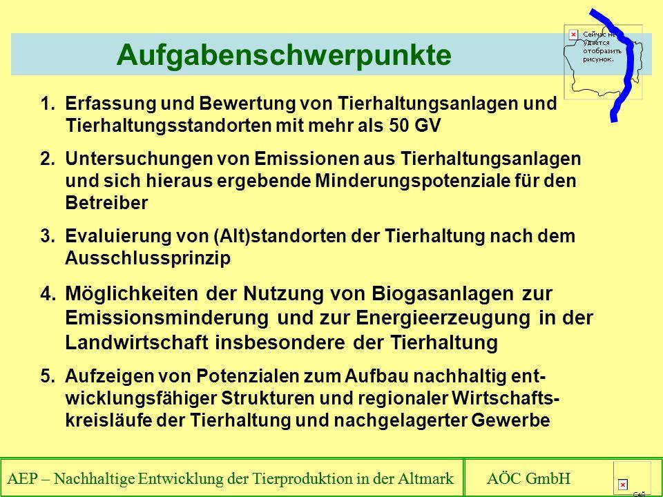 Aufgabenschwerpunkte AEP – Nachhaltige Entwicklung der Tierproduktion in der Altmark AÖC GmbH 1.Erfassung und Bewertung von Tierhaltungsanlagen und Tierhaltungsstandorten mit mehr als 50 GV 2.Untersuchungen von Emissionen aus Tierhaltungsanlagen und sich hieraus ergebende Minderungspotenziale für den Betreiber 3.Evaluierung von (Alt)standorten der Tierhaltung nach dem Ausschlussprinzip 4.Möglichkeiten der Nutzung von Biogasanlagen zur Emissionsminderung und zur Energieerzeugung in der Landwirtschaft insbesondere der Tierhaltung 5.Aufzeigen von Potenzialen zum Aufbau nachhaltig ent- wicklungsfähiger Strukturen und regionaler Wirtschafts- kreisläufe der Tierhaltung und nachgelagerter Gewerbe