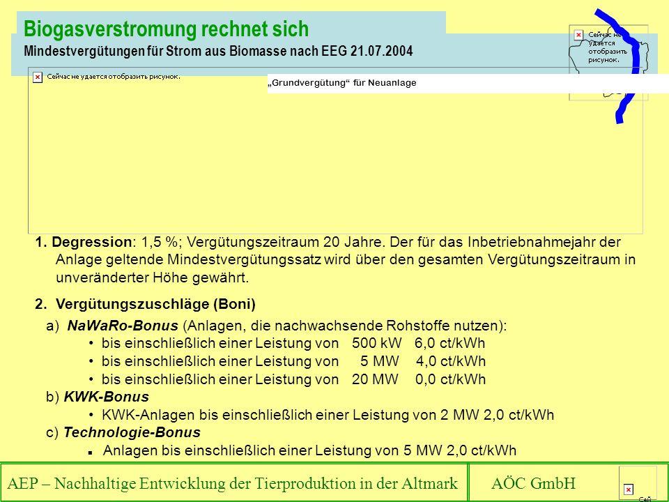 AEP – Nachhaltige Entwicklung der Tierproduktion in der Altmark AÖC GmbH Biogasverstromung rechnet sich Mindestvergütungen für Strom aus Biomasse nach EEG 21.07.2004 1.