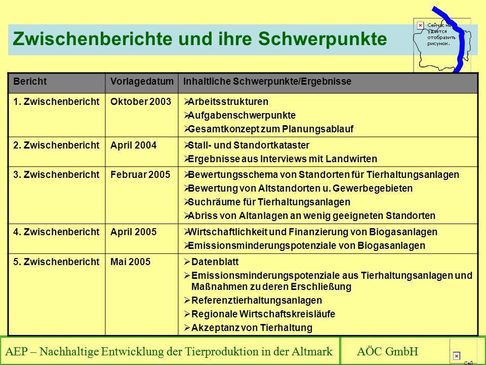 Zwischenberichte und ihre Schwerpunkte AEP – Nachhaltige Entwicklung der Tierproduktion in der Altmark AÖC GmbH BerichtVorlagedatumInhaltliche Schwerpunkte/Ergebnisse 1.