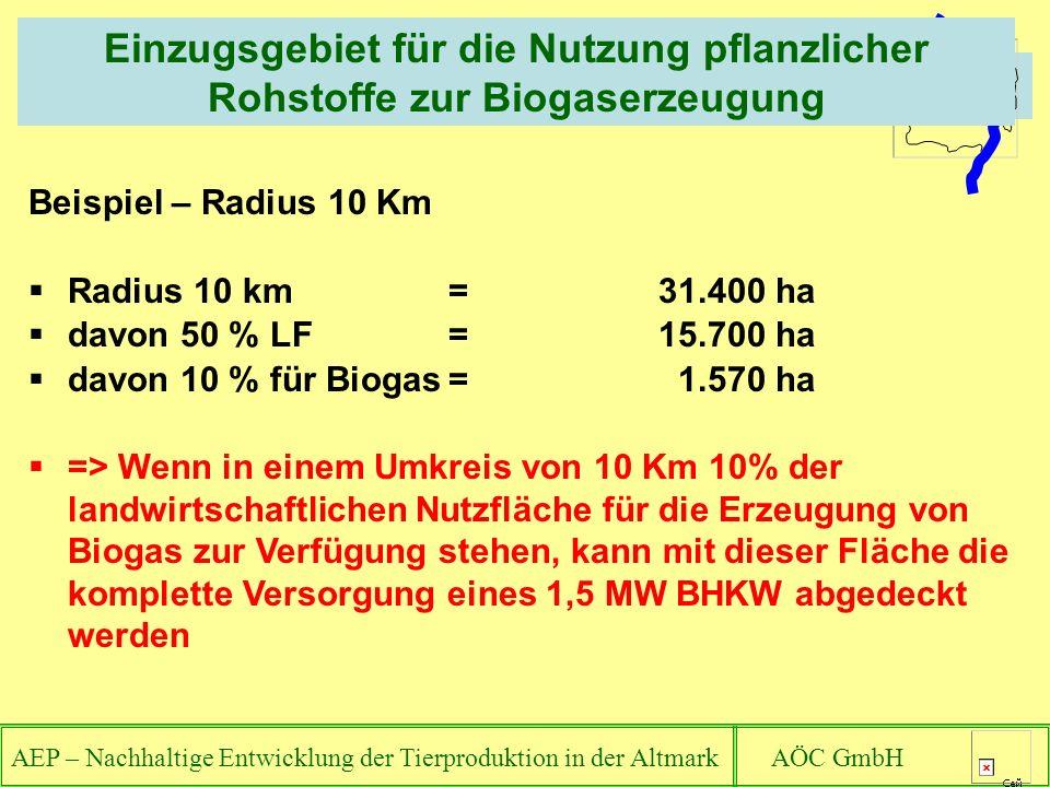 AEP – Nachhaltige Entwicklung der Tierproduktion in der Altmark AÖC GmbH Einzugsgebiet für die Nutzung pflanzlicher Rohstoffe zur Biogaserzeugung Beispiel – Radius 10 Km Radius 10 km = 31.400 ha davon 50 % LF= 15.700 ha davon 10 % für Biogas= 1.570 ha => Wenn in einem Umkreis von 10 Km 10% der landwirtschaftlichen Nutzfläche für die Erzeugung von Biogas zur Verfügung stehen, kann mit dieser Fläche die komplette Versorgung eines 1,5 MW BHKW abgedeckt werden