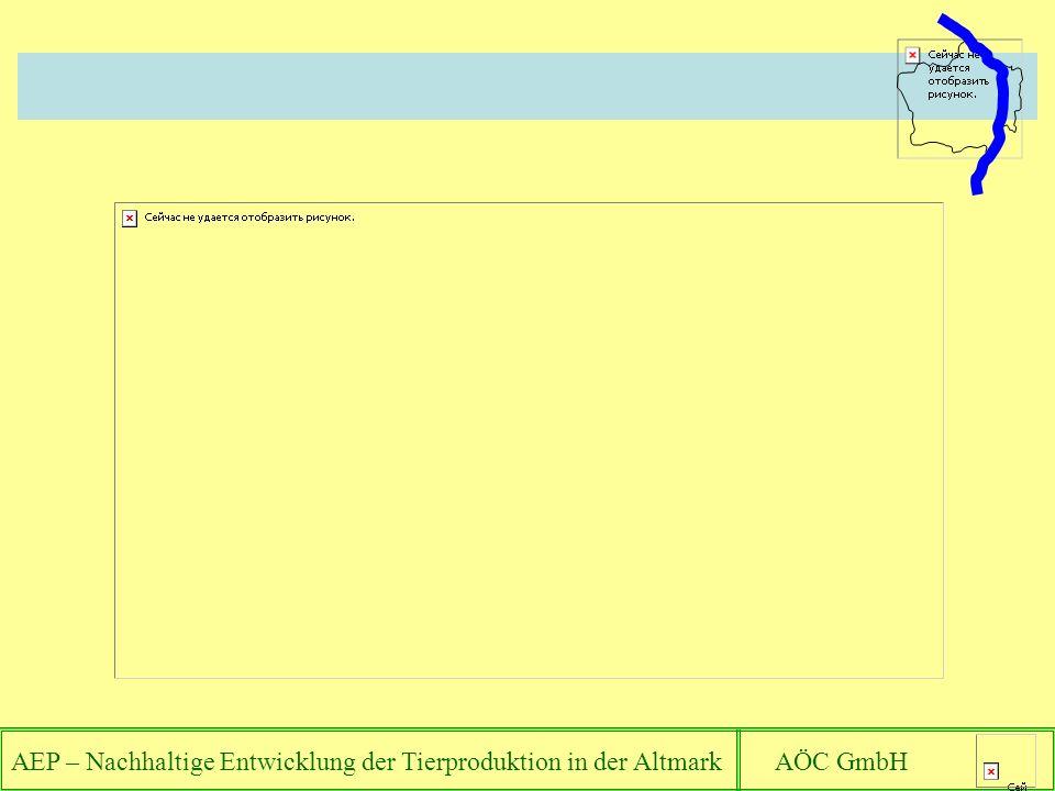 AEP – Nachhaltige Entwicklung der Tierproduktion in der Altmark AÖC GmbH