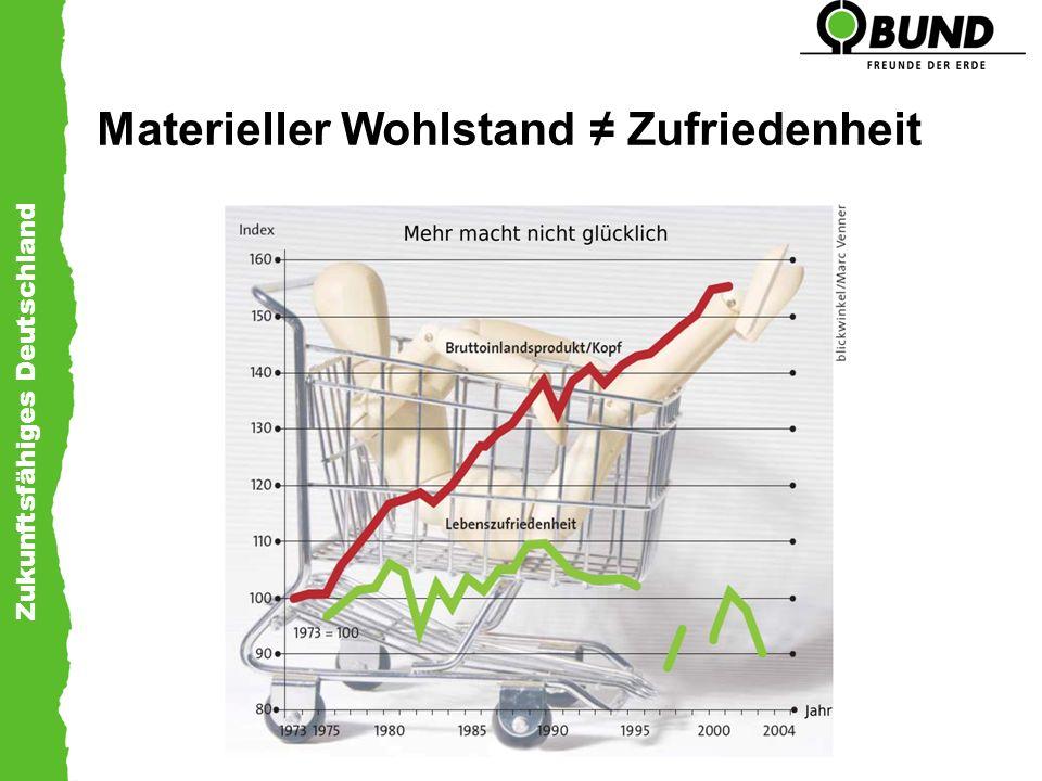 Zukunftsfähiges Deutschland Materieller Wohlstand Zufriedenheit