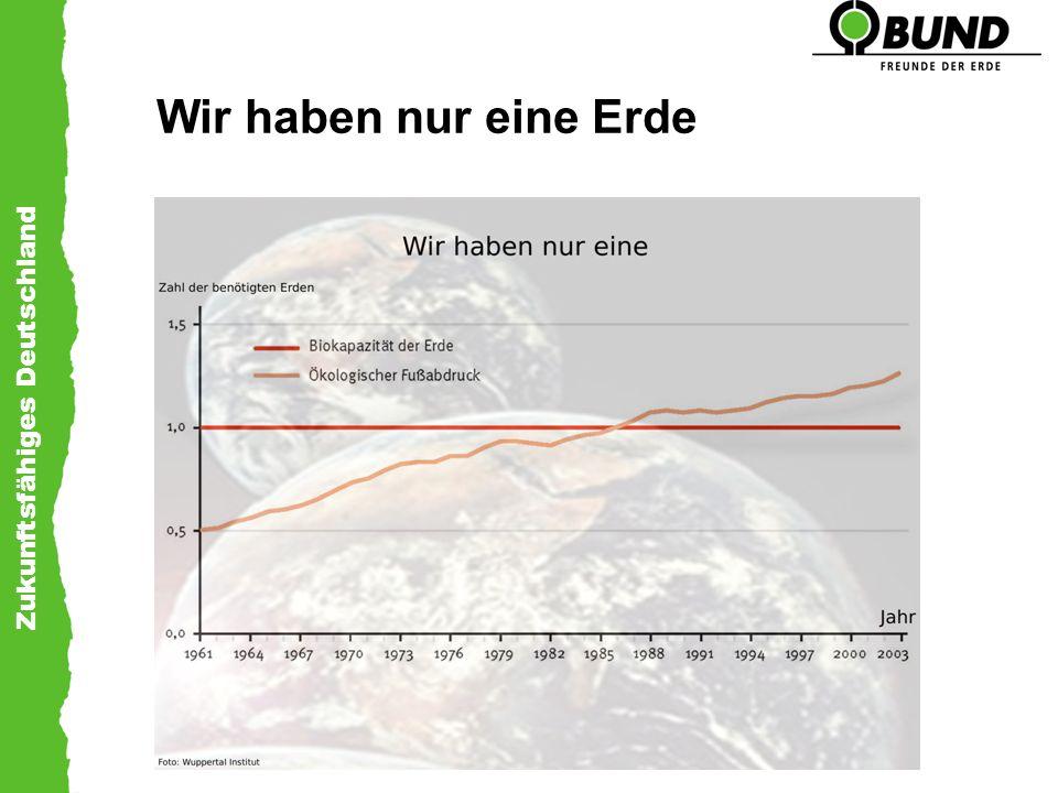 Zukunftsfähiges Deutschland Wir haben nur eine Erde