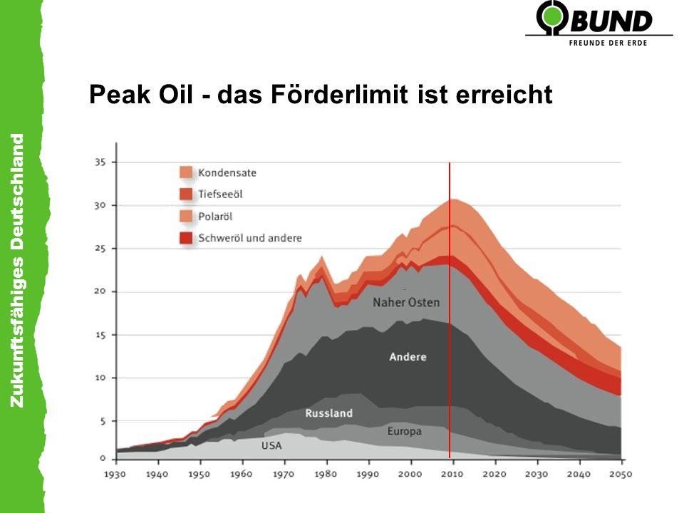 Zukunftsfähiges Deutschland Peak Oil - das Förderlimit ist erreicht