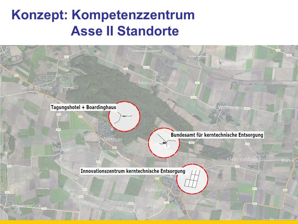 Konzept: Kompetenzzentrum Asse II Standorte