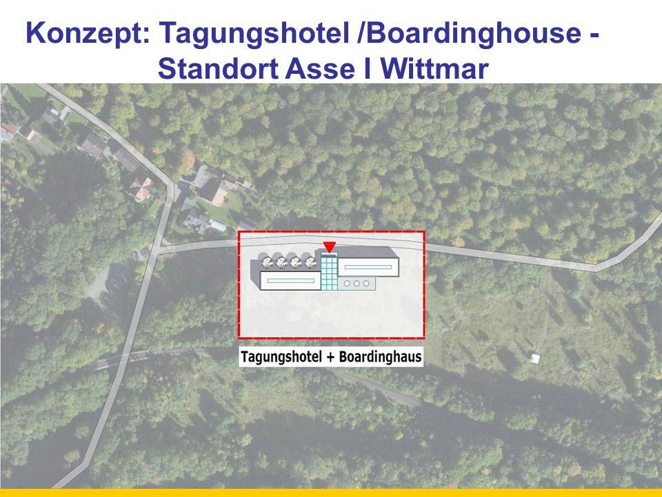 Konzept: Tagungshotel /Boardinghouse - Standort Asse I Wittmar