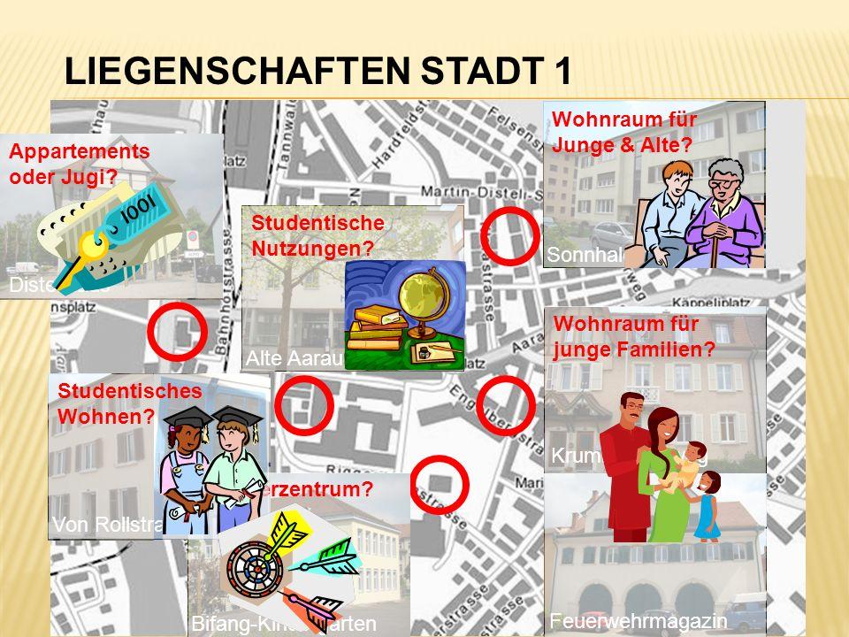 LIEGENSCHAFTEN STADT 1 Bifang-Kindergarten Feuerwehrmagazin Krummackerweg Sonnhaldenstrasse Distelihaus Von Rollstrasse Alte Aarauerstrasse Quartierzentrum.