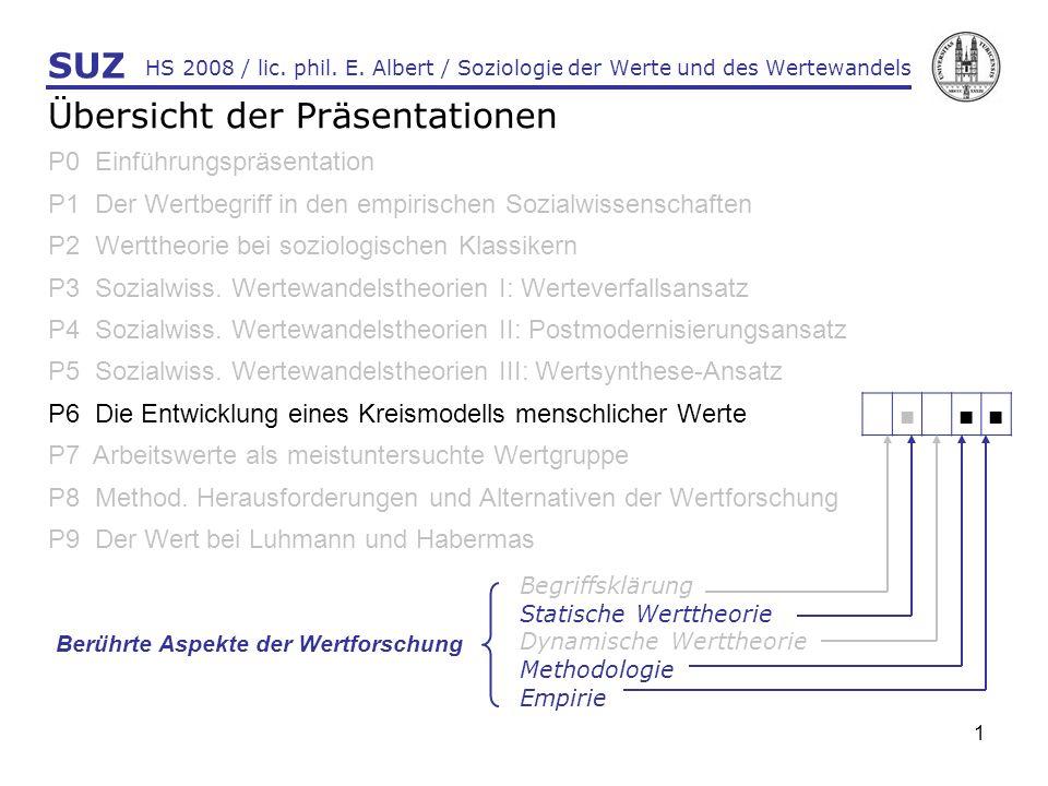 2 HS 2008 / lic.phil. E. Albert / Soziologie der Werte und des Wertewandels Shalom S.H.