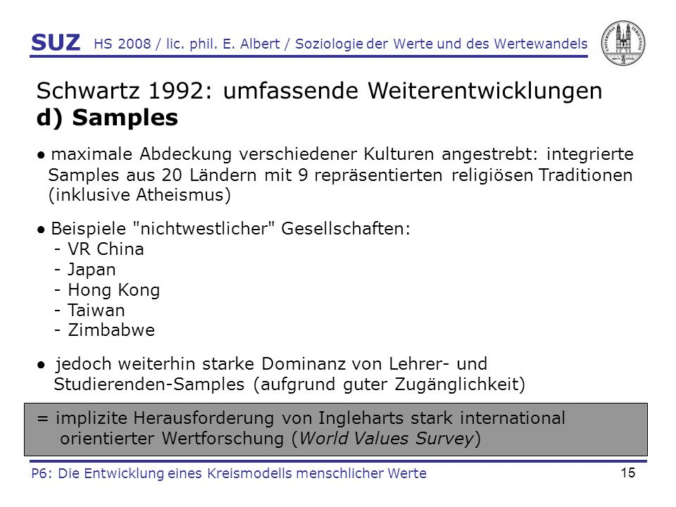 15 HS 2008 / lic.phil. E.