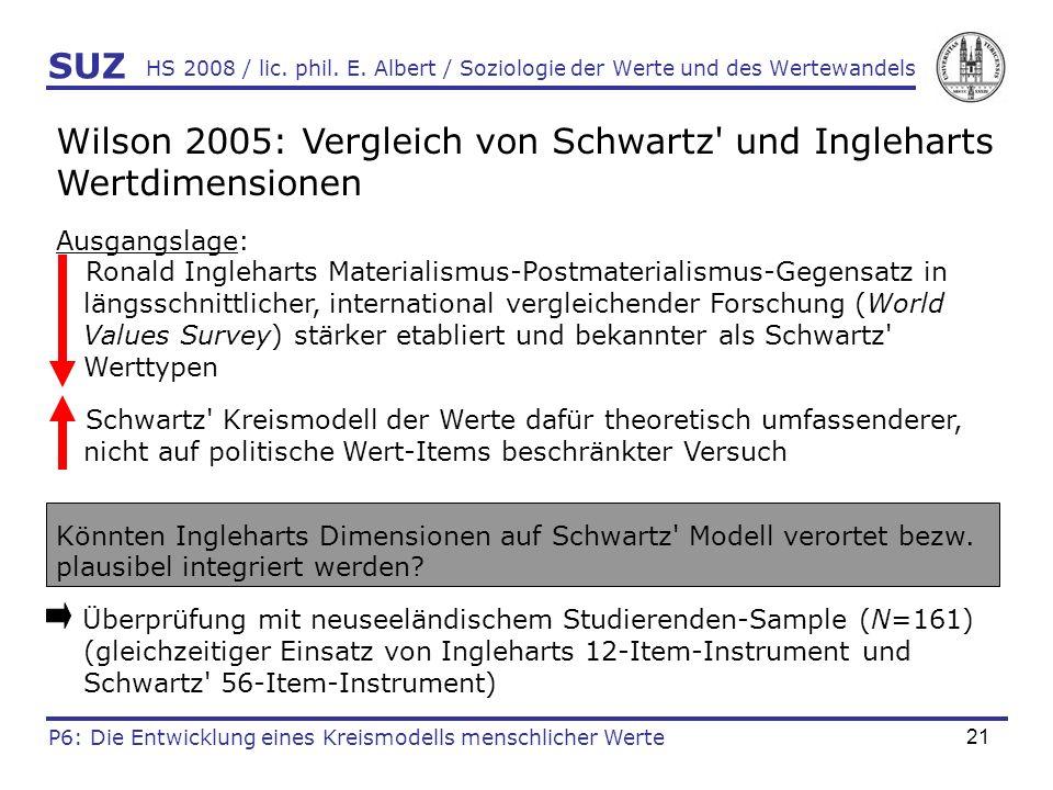 21 HS 2008 / lic.phil. E.