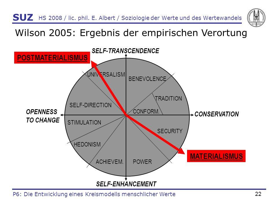 22 HS 2008 / lic.phil. E.