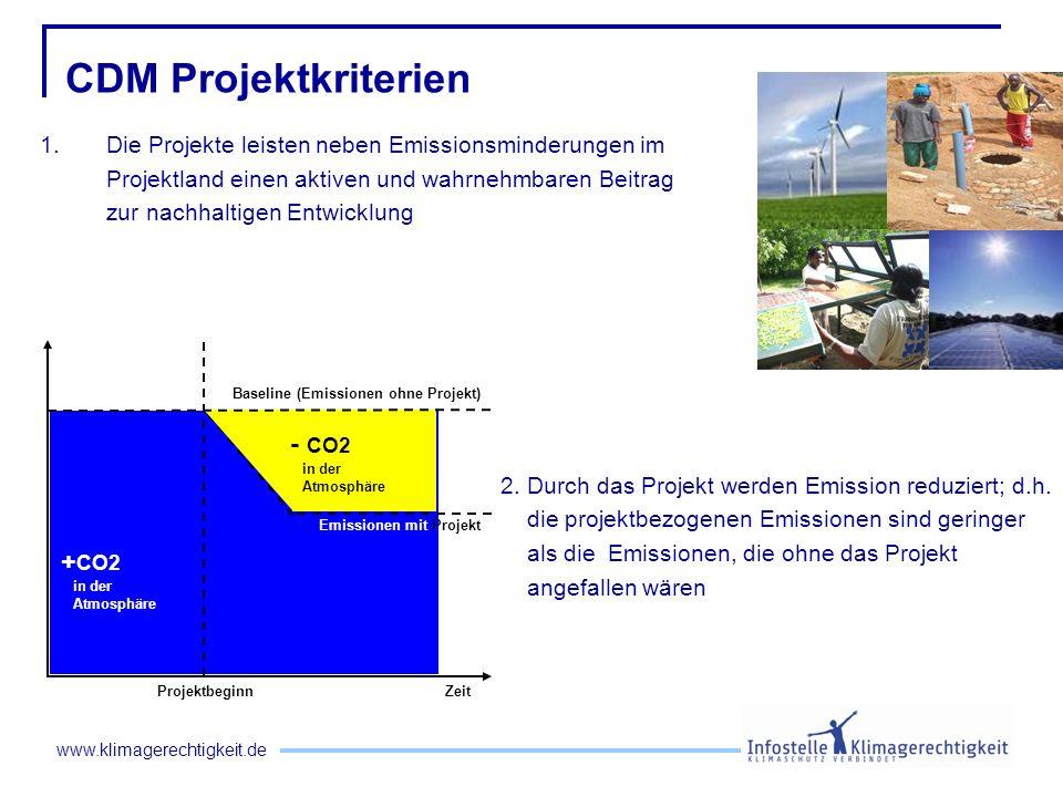 www.klimagerechtigkeit.de CDM Projektkriterien 1.Die Projekte leisten neben Emissionsminderungen im Projektland einen aktiven und wahrnehmbaren Beitra