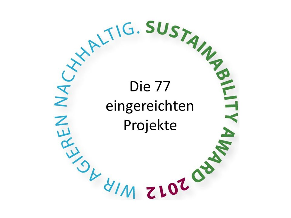 Die 77 eingereichten Projekte
