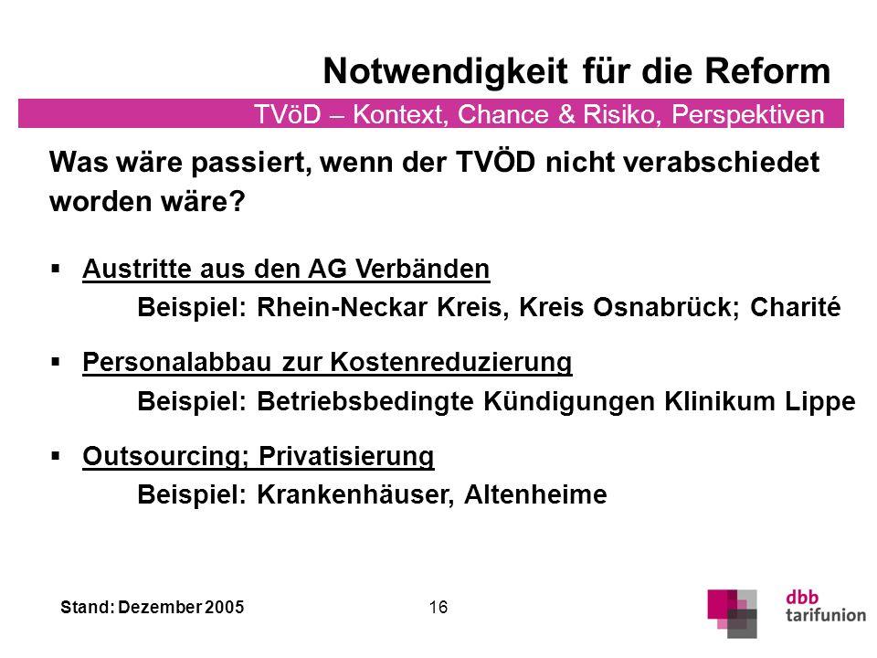 Stand: Dezember 2005 TVöD – Kontext, Chance & Risiko, Perspektiven 16 Notwendigkeit für die Reform Was wäre passiert, wenn der TVÖD nicht verabschiedet worden wäre.