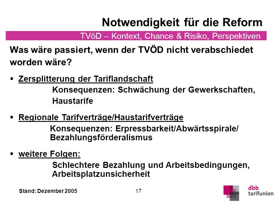 Stand: Dezember 2005 TVöD – Kontext, Chance & Risiko, Perspektiven 17 Was wäre passiert, wenn der TVÖD nicht verabschiedet worden wäre.